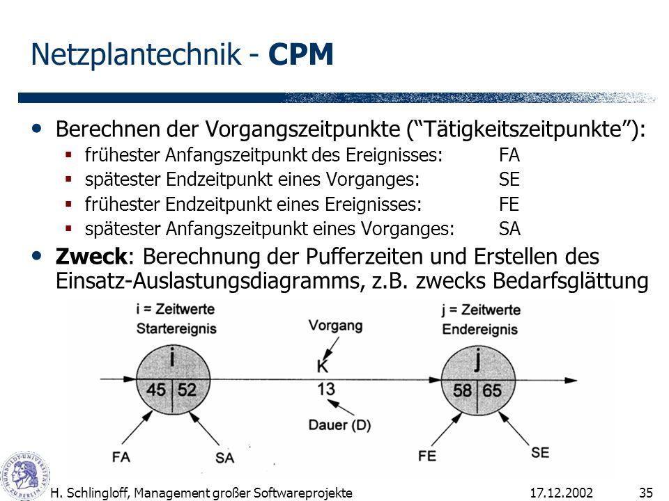 Netzplantechnik - CPM Berechnen der Vorgangszeitpunkte ( Tätigkeitszeitpunkte ): frühester Anfangszeitpunkt des Ereignisses: FA.