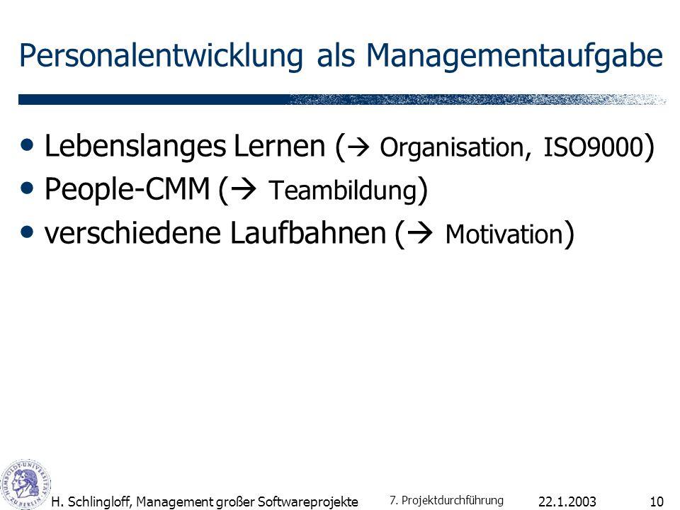Personalentwicklung als Managementaufgabe