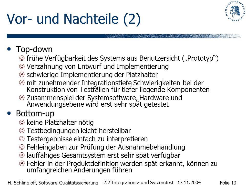 Vor- und Nachteile (2) Top-down Bottom-up