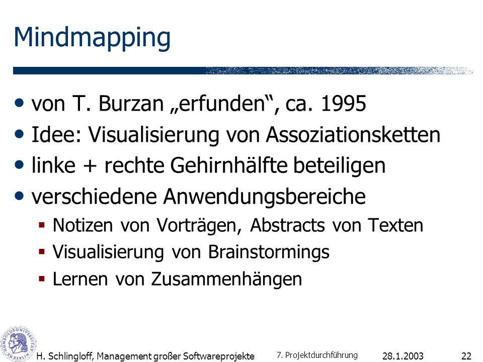 """Mindmapping von T. Burzan """"erfunden , ca. 1995"""