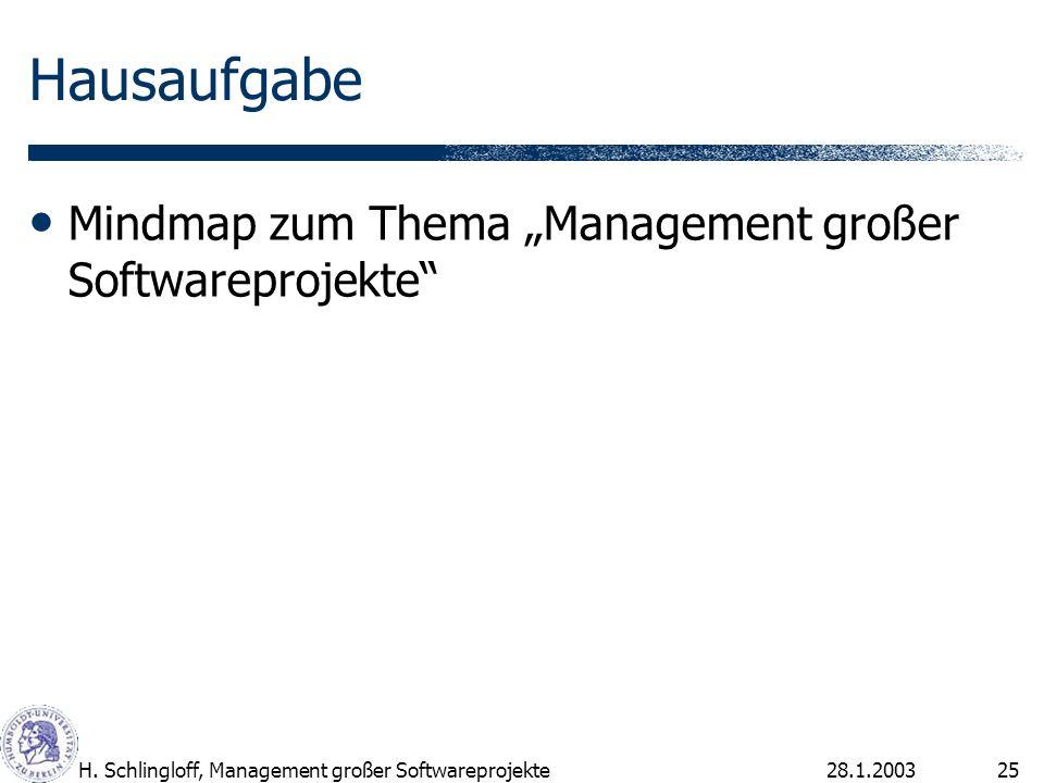 """Hausaufgabe Mindmap zum Thema """"Management großer Softwareprojekte"""