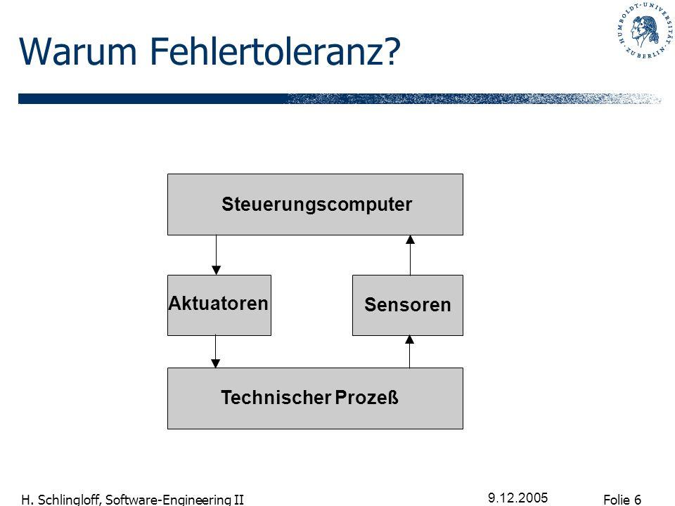 Warum Fehlertoleranz Steuerungscomputer Aktuatoren Sensoren