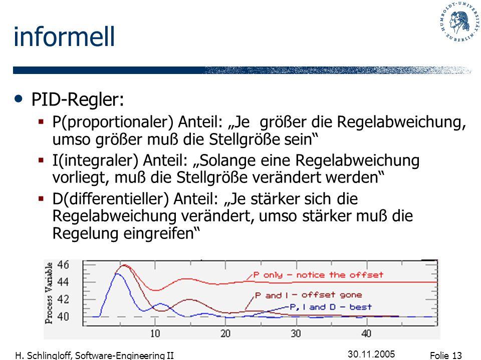 informell PID-Regler: