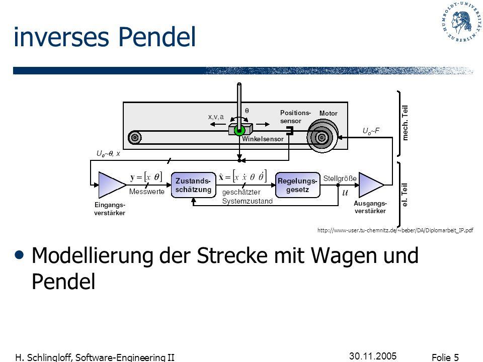 inverses Pendel Modellierung der Strecke mit Wagen und Pendel