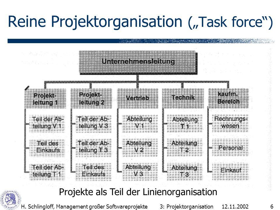 "Reine Projektorganisation (""Task force )"