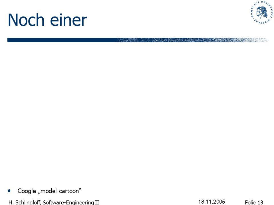 """Noch einer Google """"model cartoon 18.11.2005"""