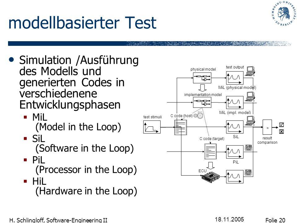 modellbasierter Test Simulation /Ausführung des Modells und generierten Codes in verschiedenene Entwicklungsphasen.