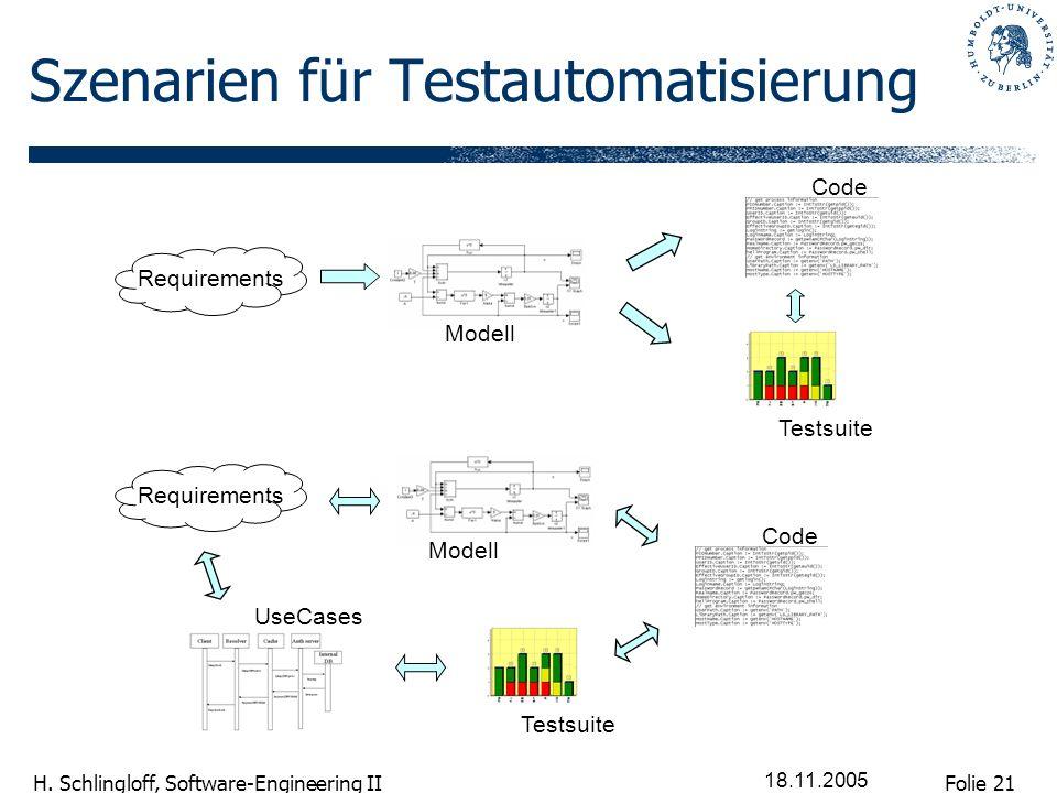 Szenarien für Testautomatisierung