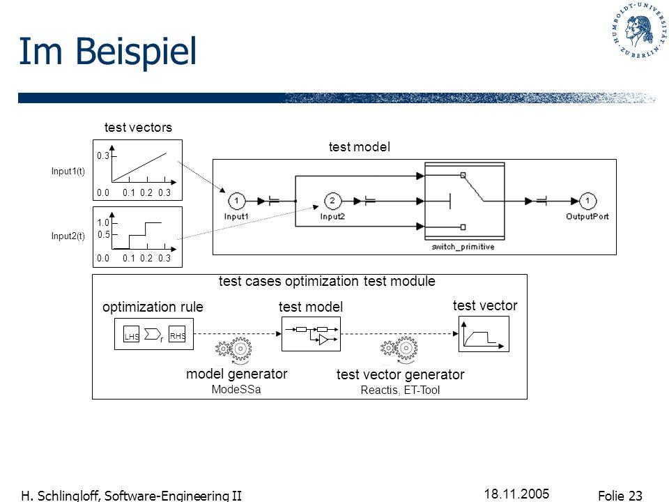 Im Beispiel test cases optimization test module optimization rule