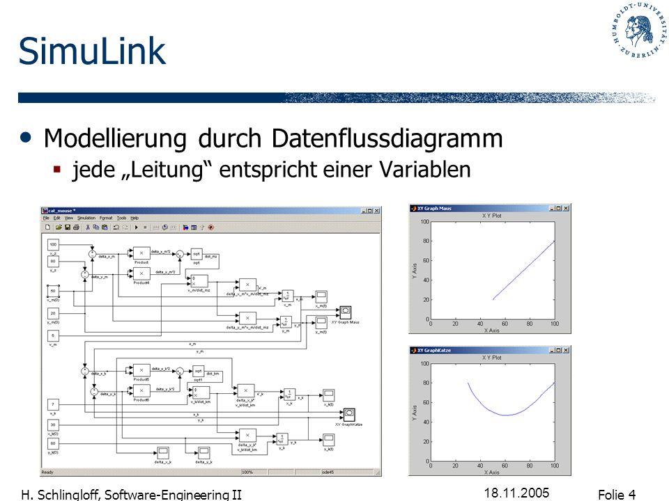 SimuLink Modellierung durch Datenflussdiagramm