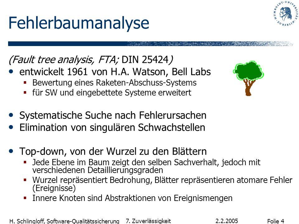 Fehlerbaumanalyse (Fault tree analysis, FTA; DIN 25424)