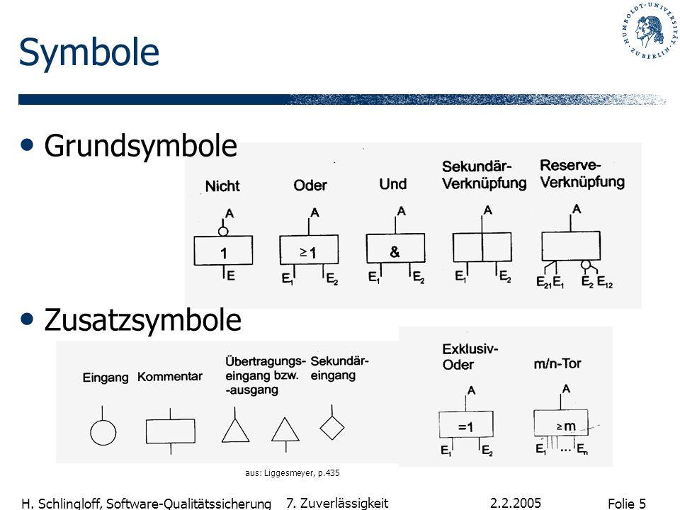 Symbole Grundsymbole Zusatzsymbole 7. Zuverlässigkeit 2.2.2005