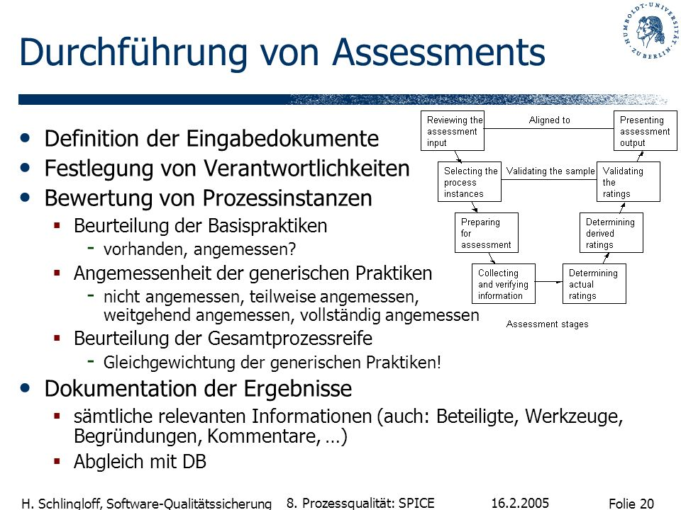 Durchführung von Assessments