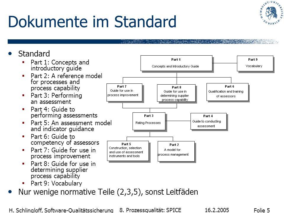Dokumente im Standard Standard