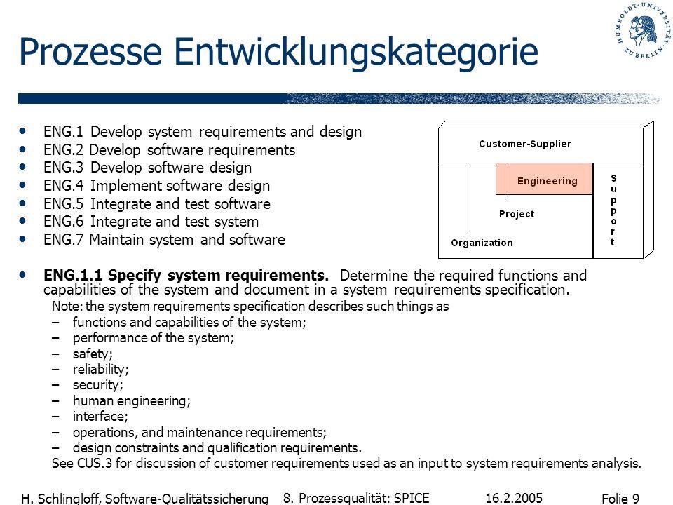 Prozesse Entwicklungskategorie