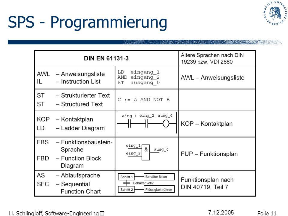 SPS - Programmierung 7.12.2005