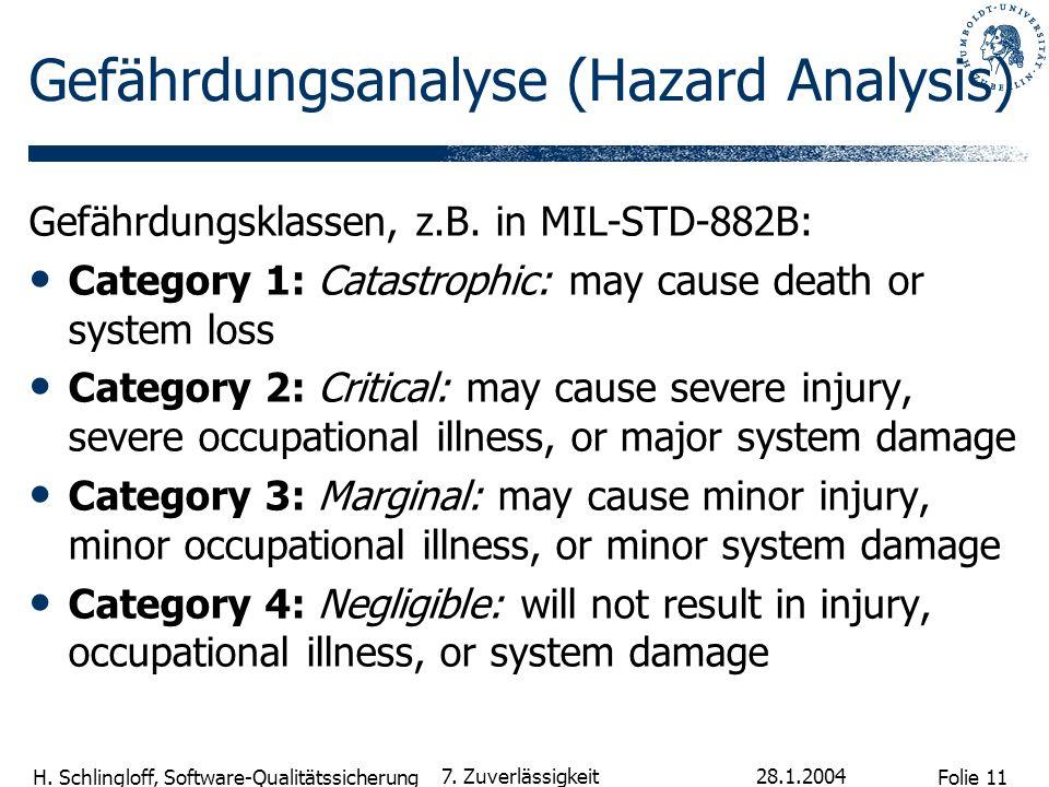 Gefährdungsanalyse (Hazard Analysis)