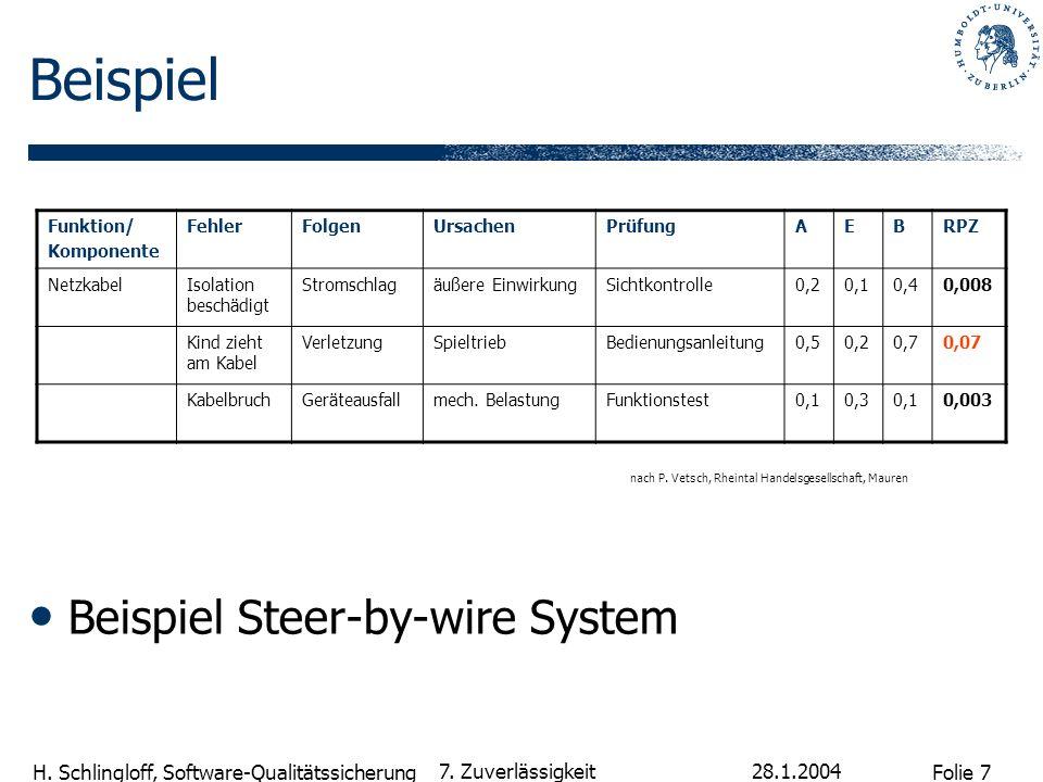 Beispiel Beispiel Steer-by-wire System 7. Zuverlässigkeit 28.1.2004