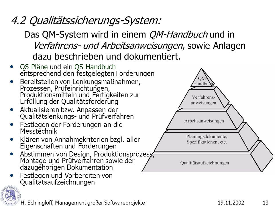4.2 Qualitätssicherungs-System: