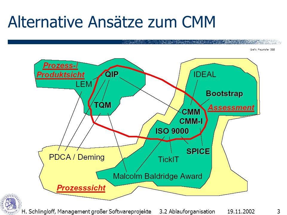 Alternative Ansätze zum CMM
