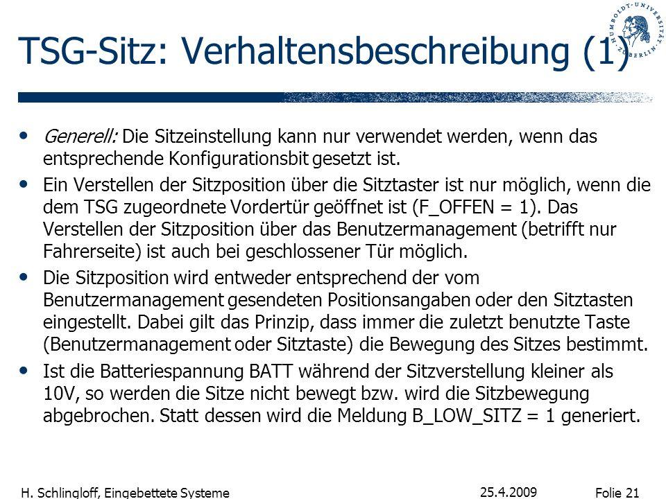 TSG-Sitz: Verhaltensbeschreibung (1)