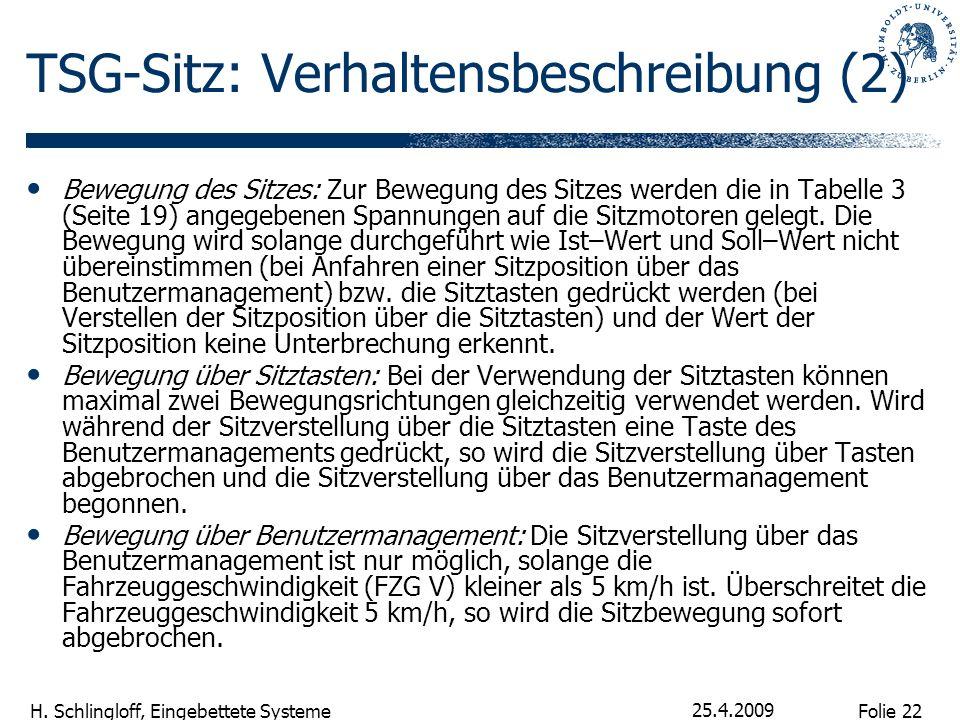 TSG-Sitz: Verhaltensbeschreibung (2)