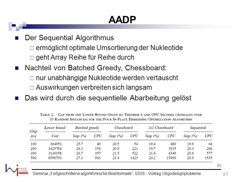 AADP Der Sequential Algorithmus
