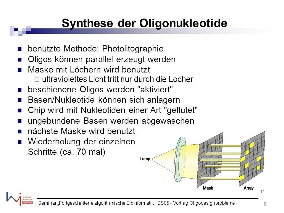 Synthese der Oligonukleotide