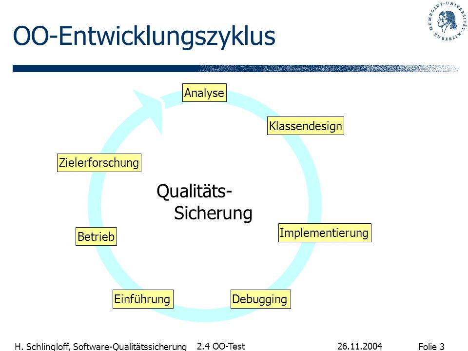 OO-Entwicklungszyklus