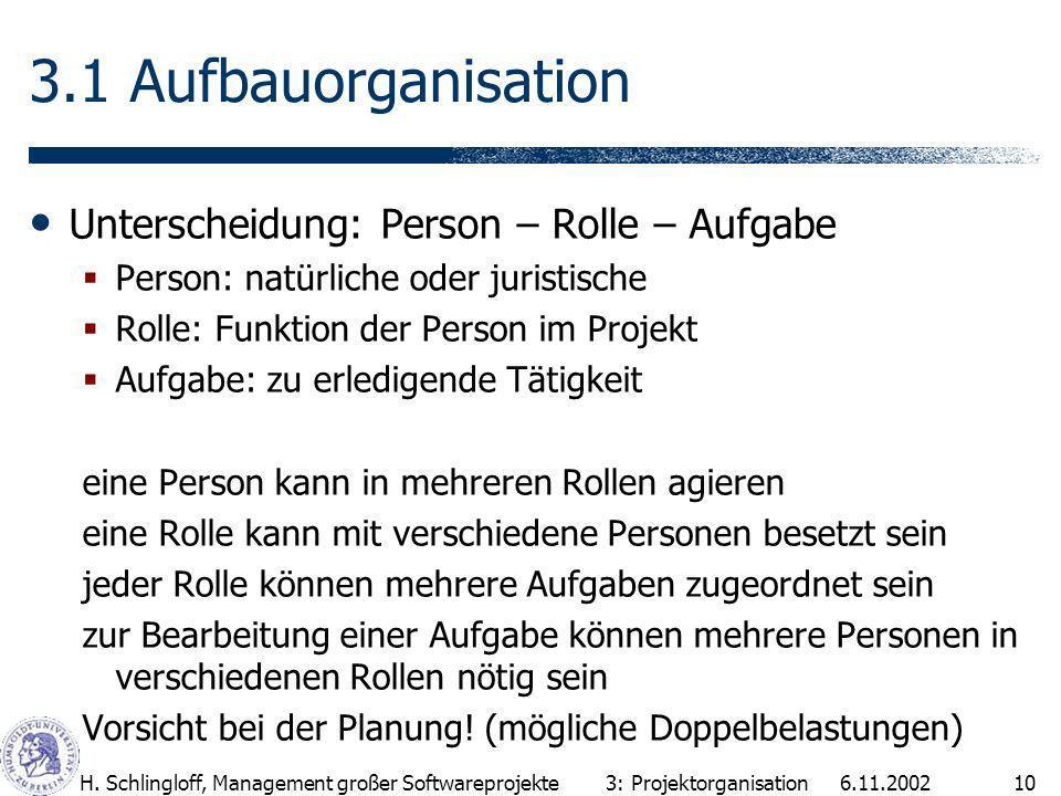 3.1 Aufbauorganisation Unterscheidung: Person – Rolle – Aufgabe