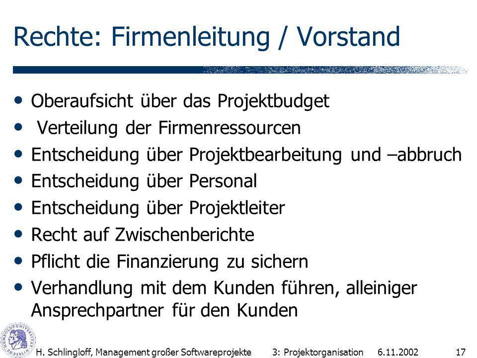 Rechte: Firmenleitung / Vorstand