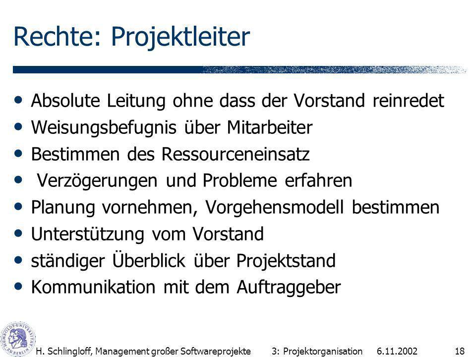 Rechte: Projektleiter