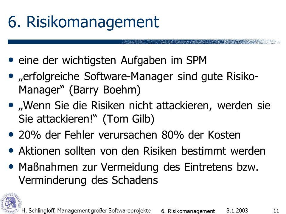 6. Risikomanagement eine der wichtigsten Aufgaben im SPM