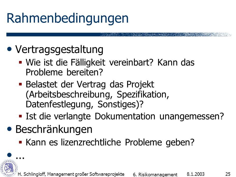 Rahmenbedingungen Vertragsgestaltung Beschränkungen ...