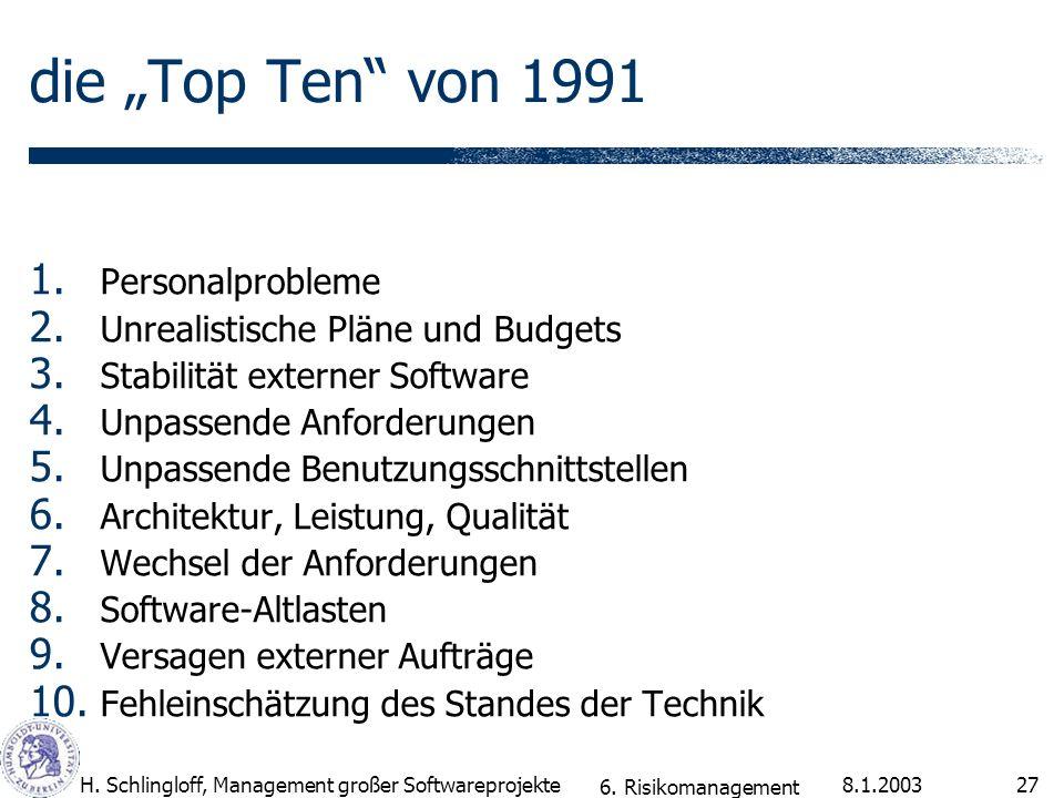 """die """"Top Ten von 1991 Personalprobleme"""