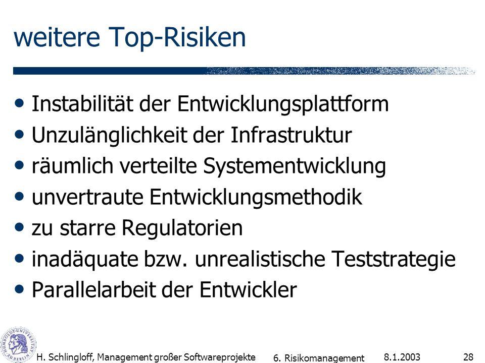 weitere Top-Risiken Instabilität der Entwicklungsplattform