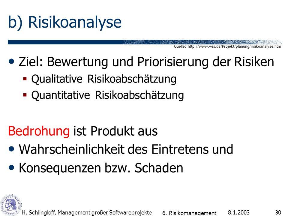 b) Risikoanalyse Ziel: Bewertung und Priorisierung der Risiken