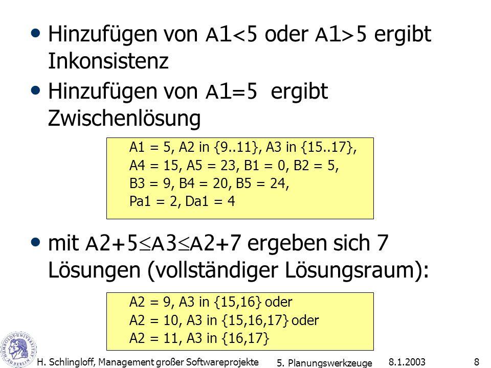 Hinzufügen von A1<5 oder A1>5 ergibt Inkonsistenz