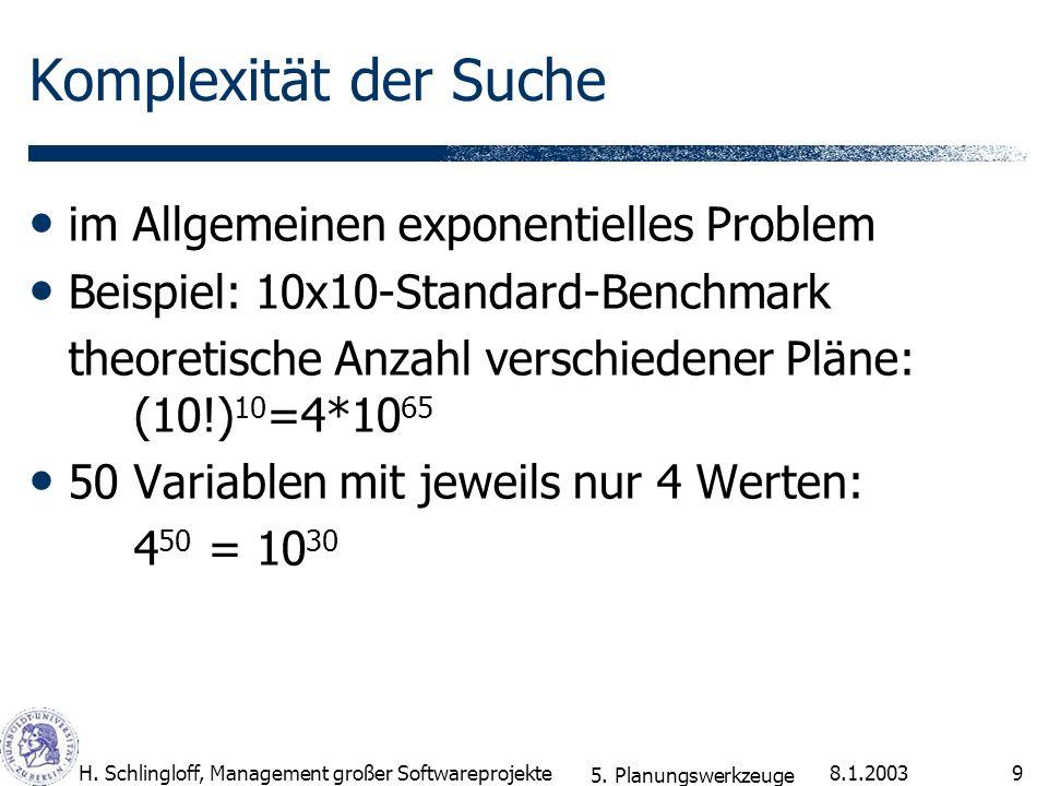Komplexität der Suche im Allgemeinen exponentielles Problem