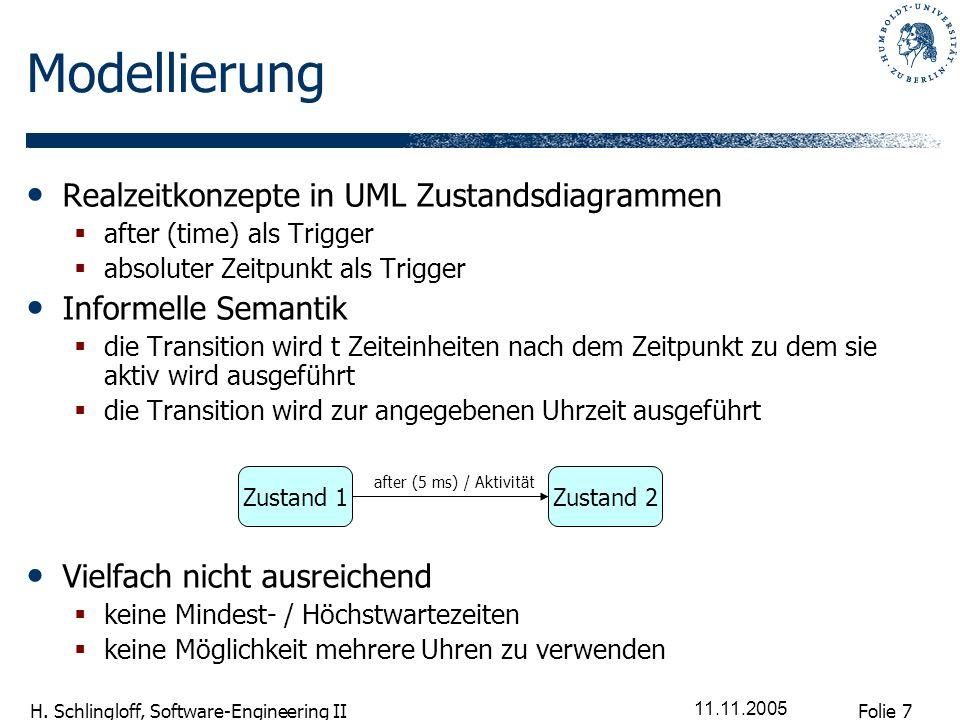 Modellierung Realzeitkonzepte in UML Zustandsdiagrammen