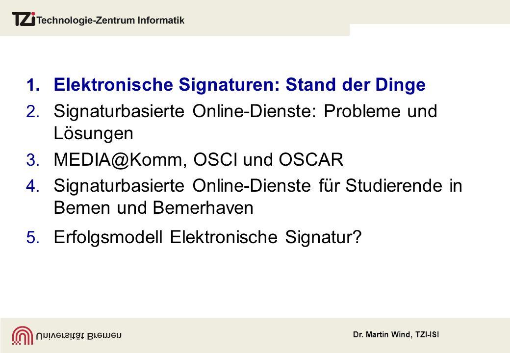 Elektronische Signaturen: Stand der Dinge