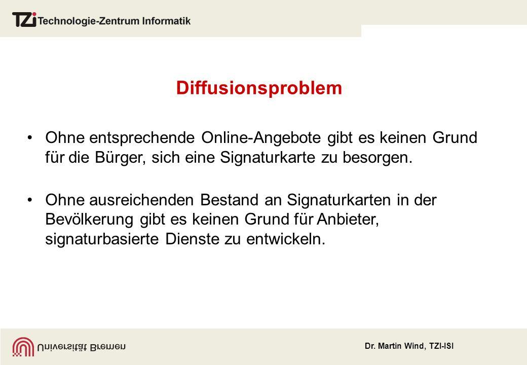 Diffusionsproblem Ohne entsprechende Online-Angebote gibt es keinen Grund für die Bürger, sich eine Signaturkarte zu besorgen.