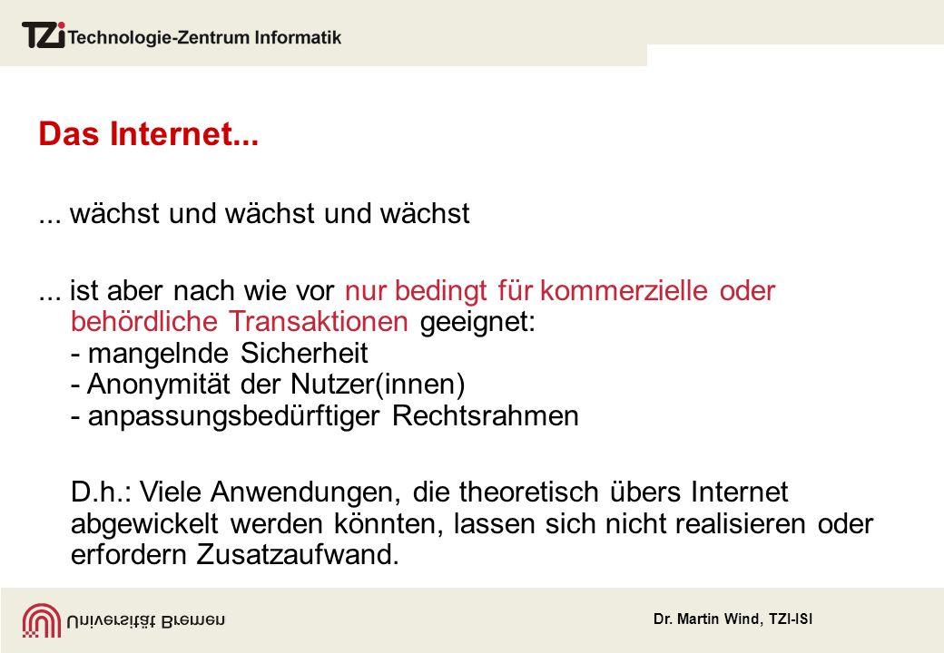 Das Internet... ... wächst und wächst und wächst