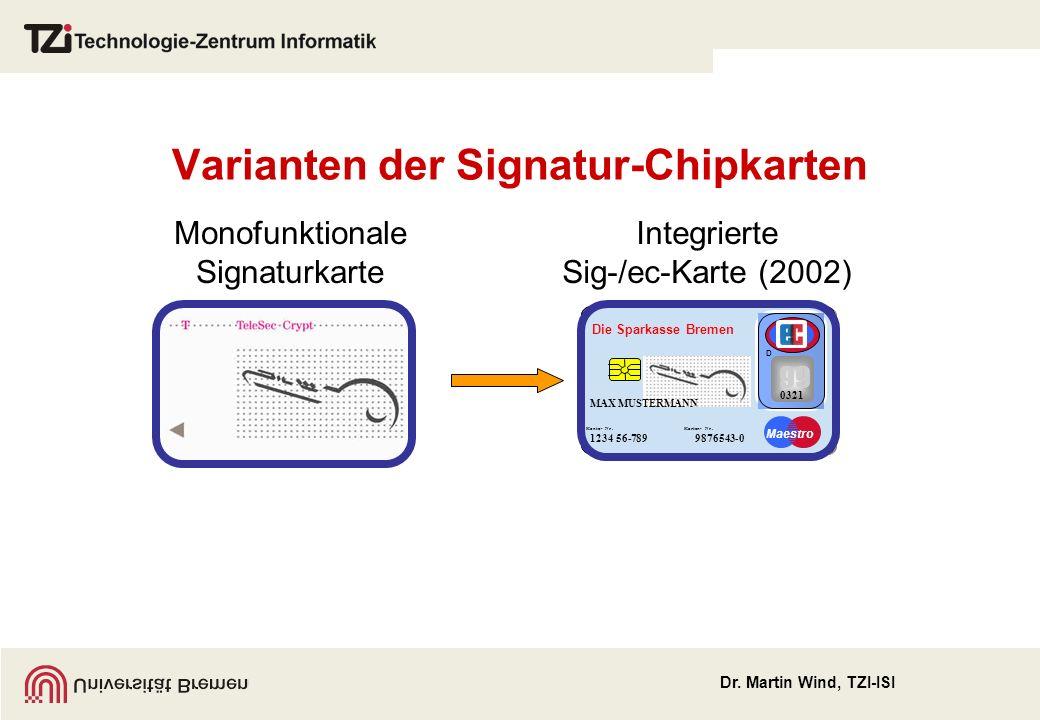 Varianten der Signatur-Chipkarten