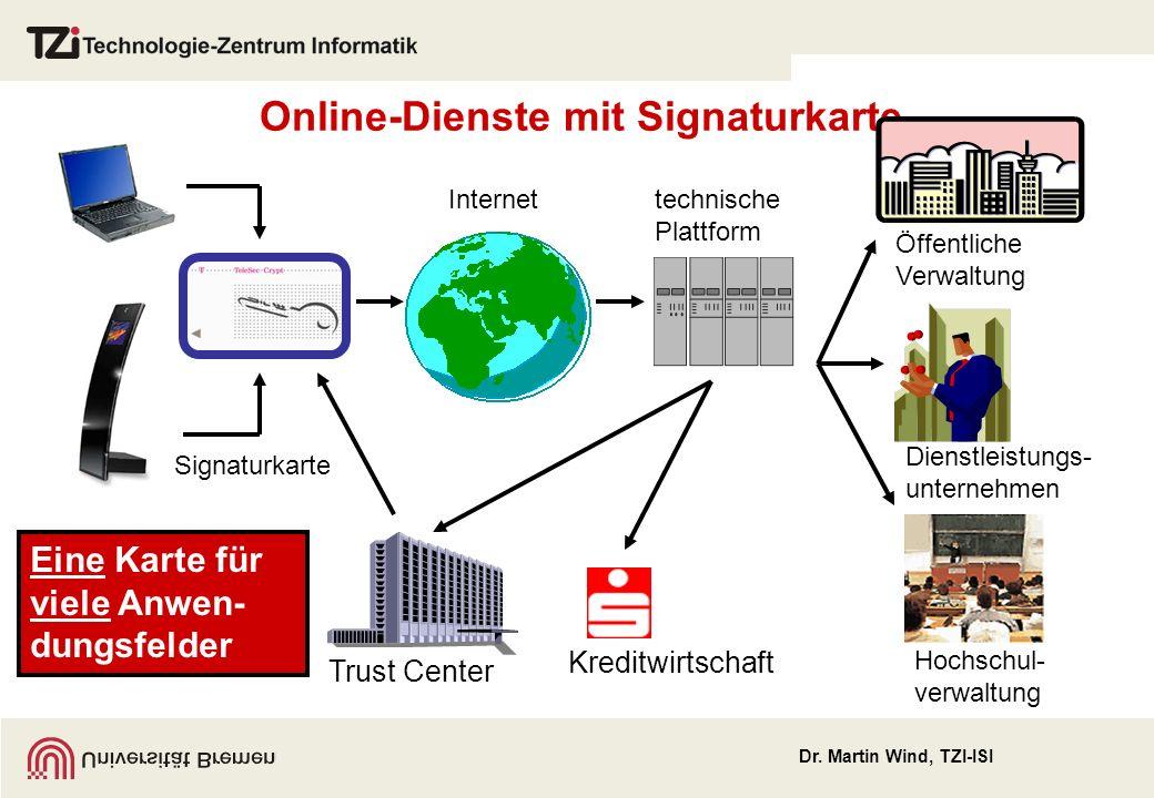 Online-Dienste mit Signaturkarte
