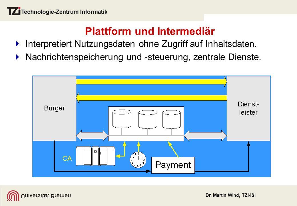 Plattform und Intermediär