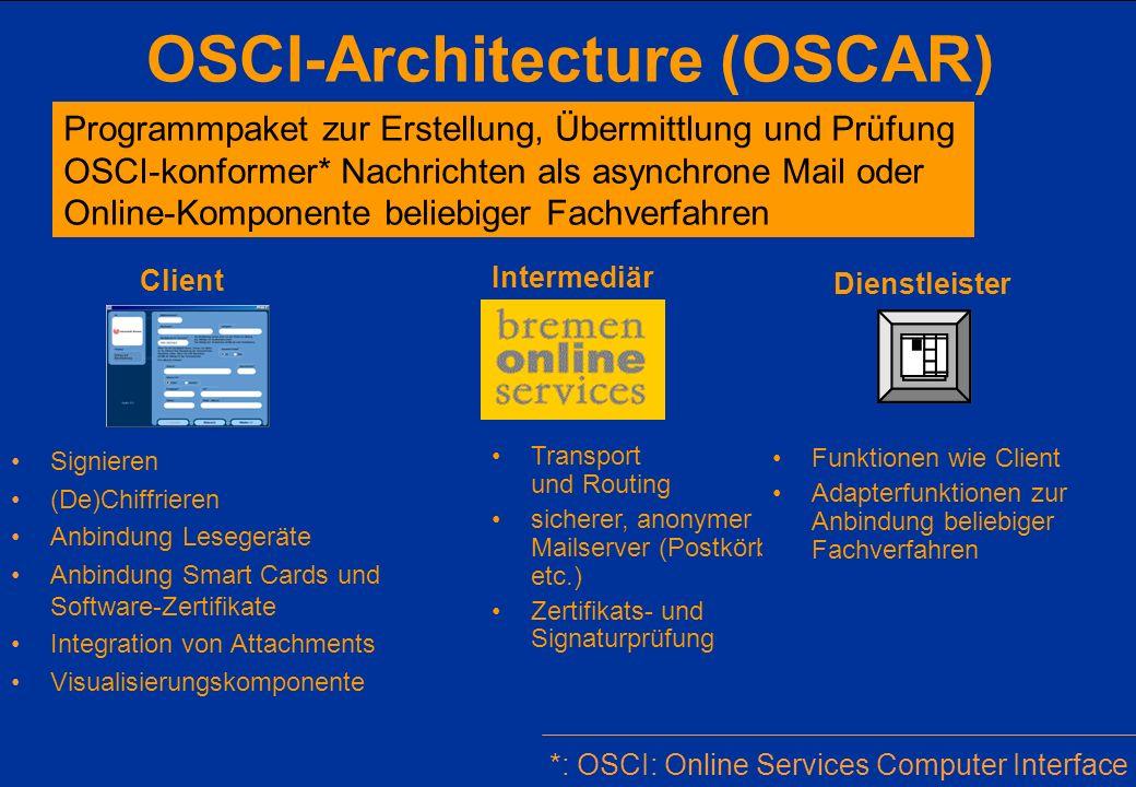OSCI-Architecture (OSCAR)