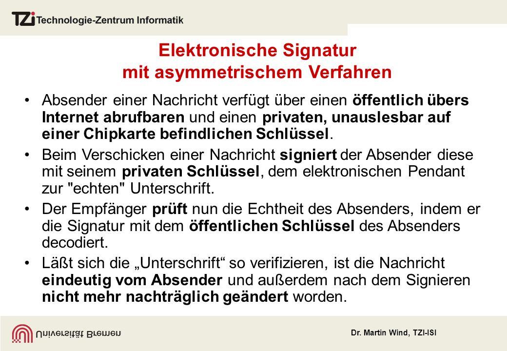 Elektronische Signatur mit asymmetrischem Verfahren