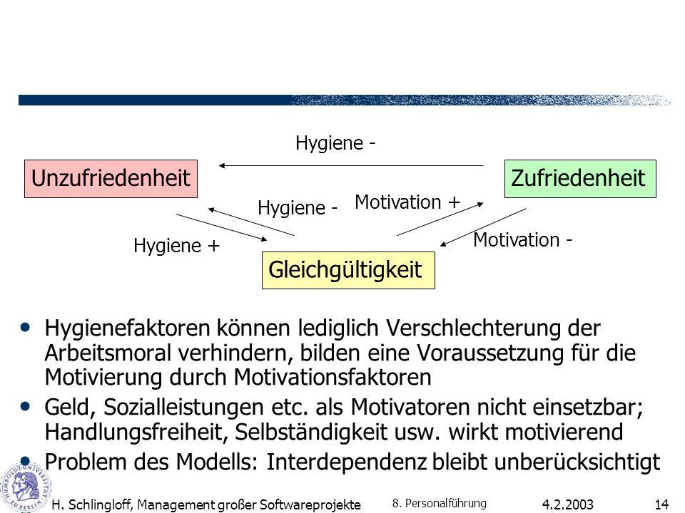 Problem des Modells: Interdependenz bleibt unberücksichtigt