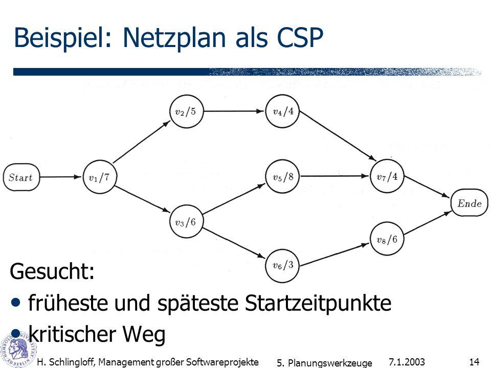 Beispiel: Netzplan als CSP